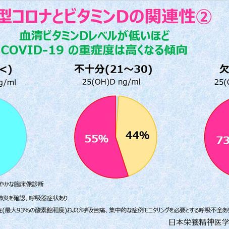 新型コロナとビタミンDの関連性:血清ビタミンDレベルが低いほどCOVID-19の重症度は高くなる傾向