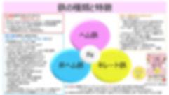 180822【FB】非ヘム鉄ヘム鉄キレート鉄.jpg
