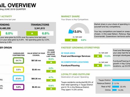 Marketview Quarterly Report - June 2019