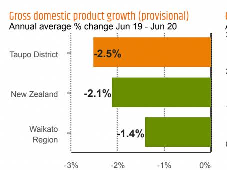 Infometrics Report - June 2020 Quarter