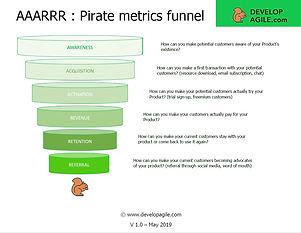 AAARRR: Pirate Metrics Funnel
