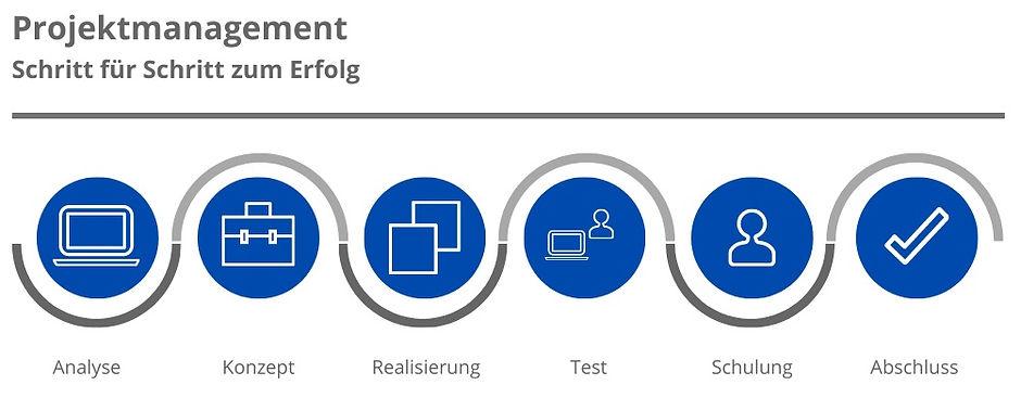 Projektmanagement Abacus neu.jpg