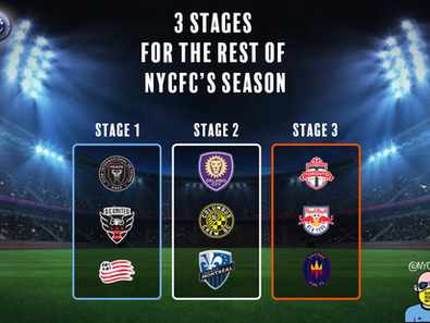 3 Stages for the Rest of NYCFC's Season