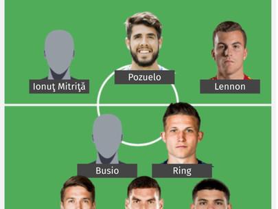 Team of the Week (10/3 - 10/4/2020)