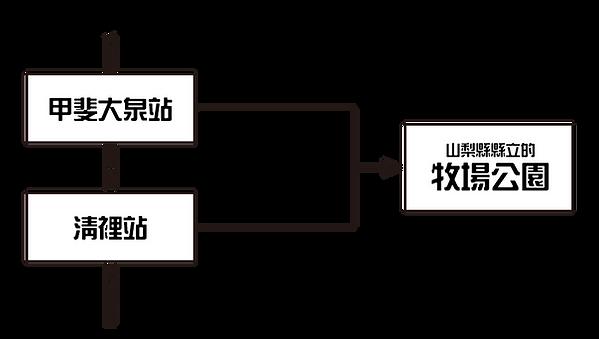 public_transportation_image_c_繁.png