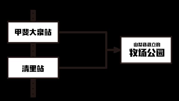public_transportation_image_c_簡.png