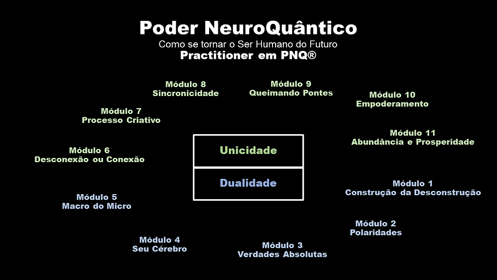 Indice do Curso - PNQ.png