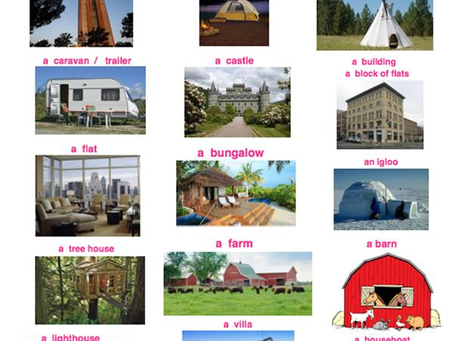 Accommodation vocabulary