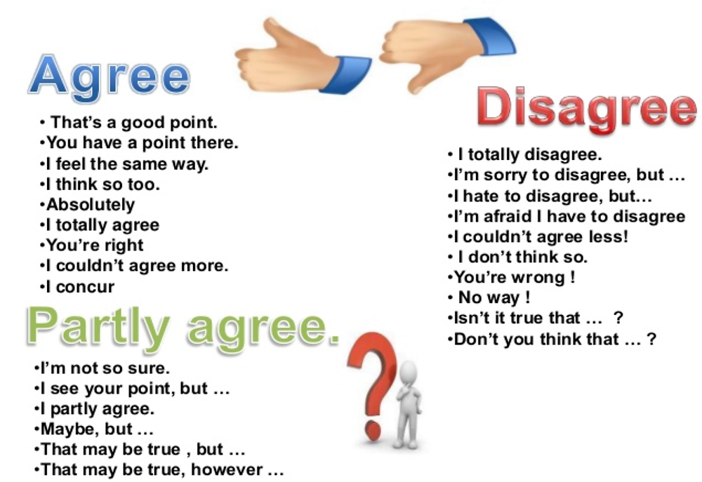 Expressions to agree or disagree in English from West One