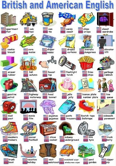 Aprende inglés británico en Barcelona. West One