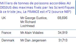 Dépassements_des_quotas_alloués_en_décembre-2014