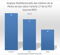 Podium_des_métiers_du_bar_(NEF)