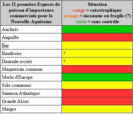 11_PREMIÈRES_ESPÈCES_COMMERCIALES_NLLE_A