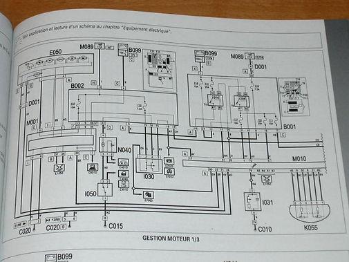 Département Classic Electricité Automobile Ancienne