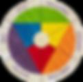Logo IRESOI avec transparence.png