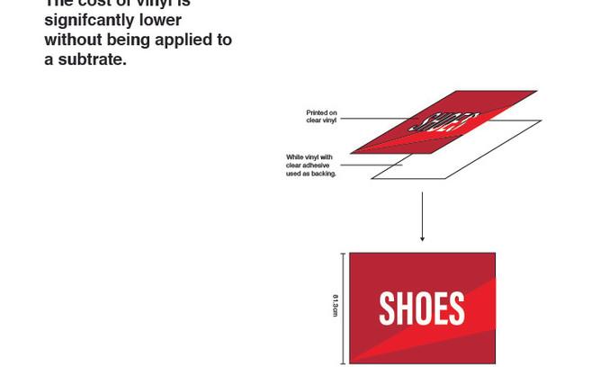 RetailWayfinding_RunningRoom_Presentatio