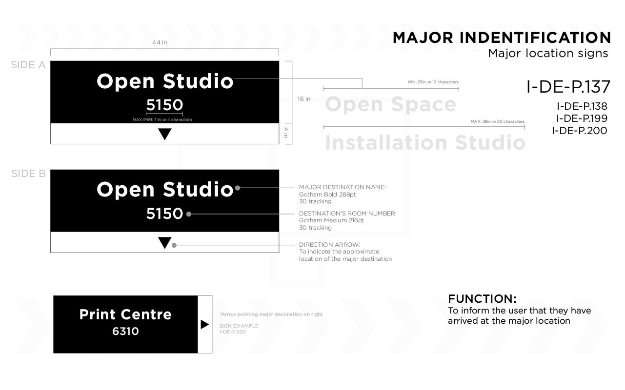 Design guidelines_major indentification