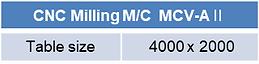 MCV-AⅡ 스펙.png