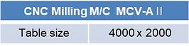 MCV-AⅡ 스펙3.png