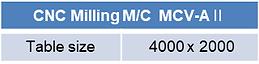 MCV-AⅡ 스펙2.png