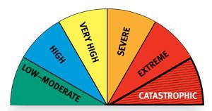 fire-danger-rating
