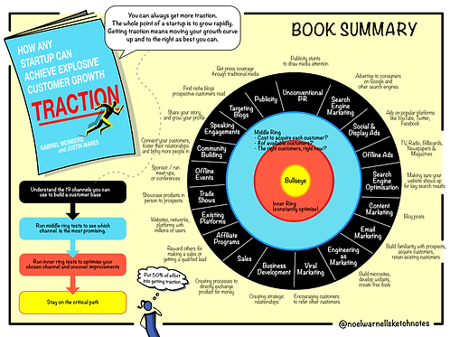 Traction - Book Summary