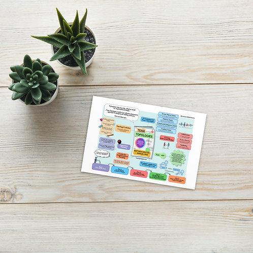 Team Topologies Postcard / Bookmark