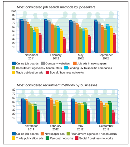 HPI-recruitment-bar-graphs