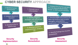 CyberSecurity_edited