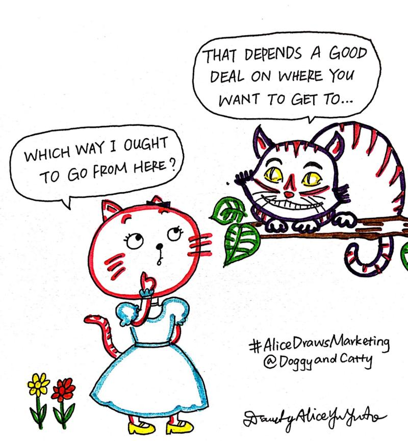 Changing Goals_Alice Draws Marketing_Ali