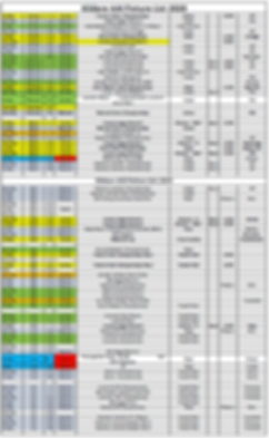 Kildare AAI Fixture List  Jan -July 2020