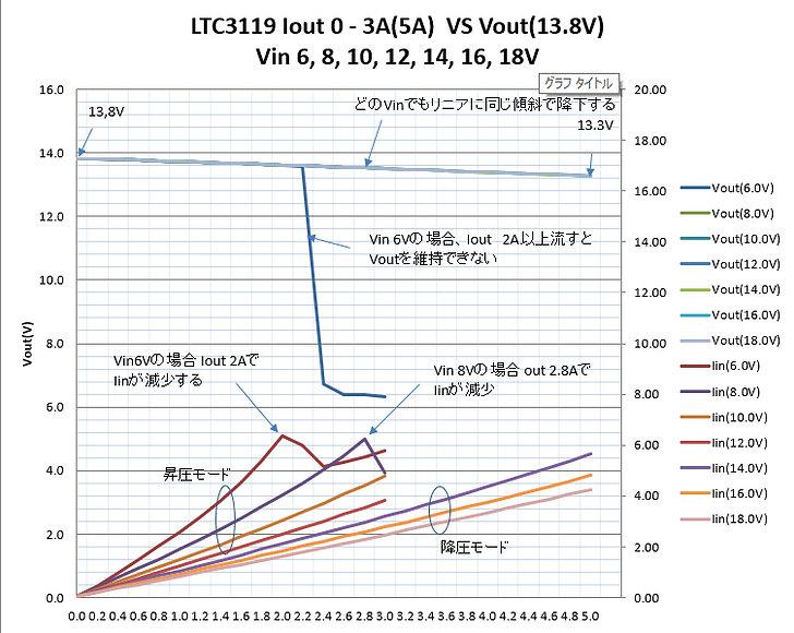 LTC3119_昇降圧DCDC06.jpg