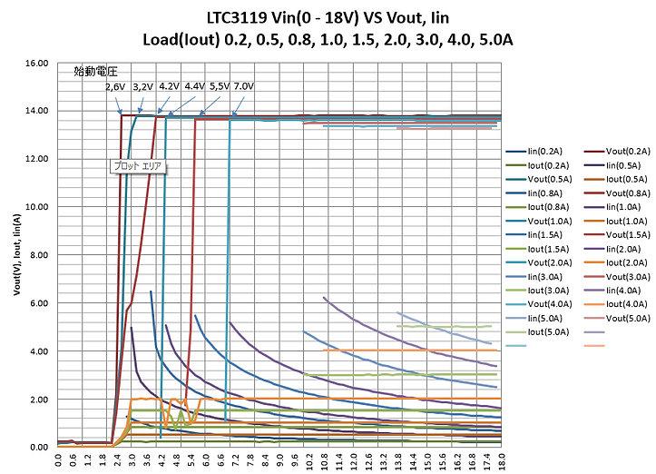 LTC3119_昇降圧DCDC05.jpg