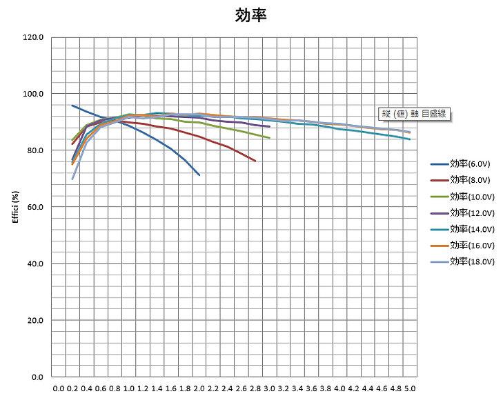 LTC3119_昇降圧DCDC07.jpg