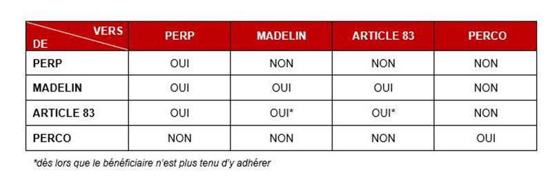 Loi PACTE retraite Marseille