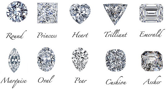 Certified Diamonds Shape Chart