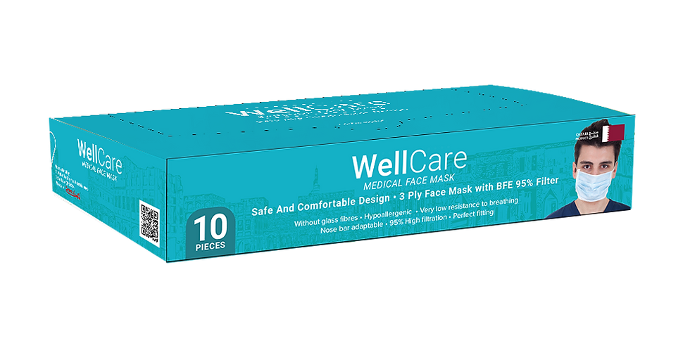 Wellcare Protective Facemask
