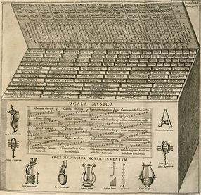 Kircher - 2 - 188 Musurgia Universalis.j