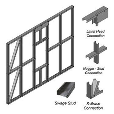 besteel-wall-frames.jpg