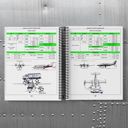 Aircraft Service Directory