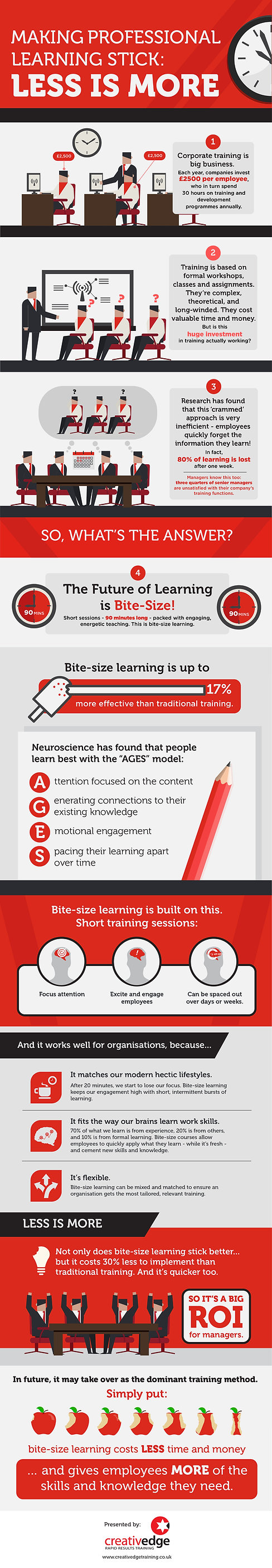 Infographic-Making-Learning-stick-Final.