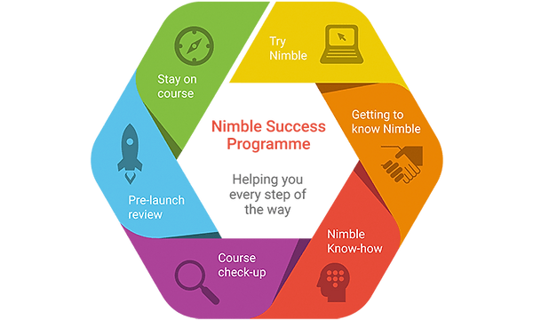 nimble-success-programme.png