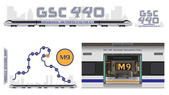 GSC 440 Theme