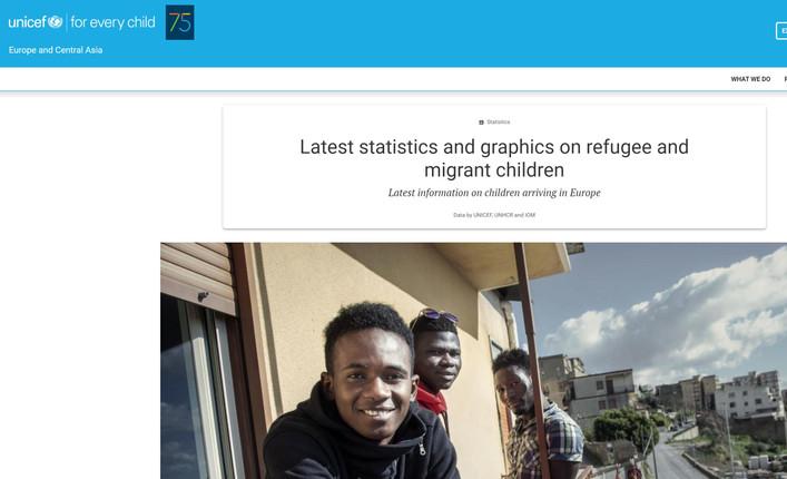 Unicef Statistics
