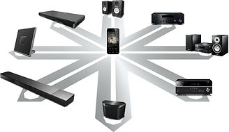 musiccast multiroom audio system 1.jpg