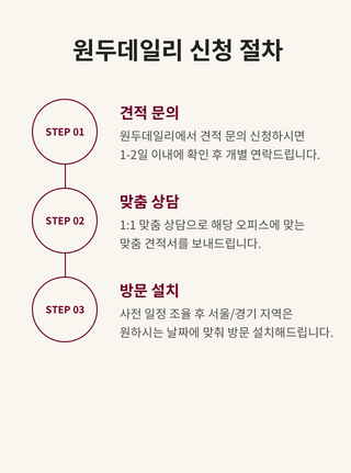 모바일_신청절차01.png