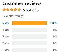 Amazon Reviews Jan 28 2021.png