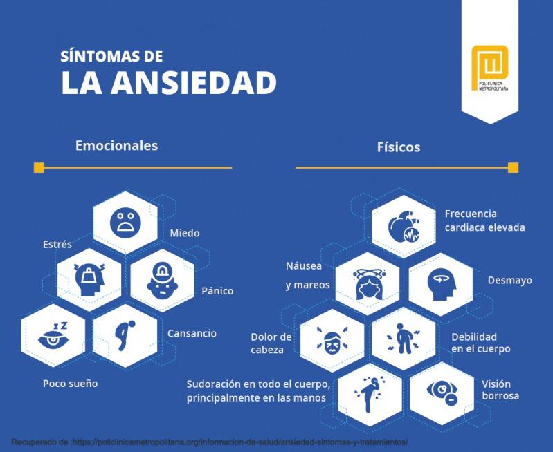 Psicólogos Online Chile - Síntomas de Ansiedad