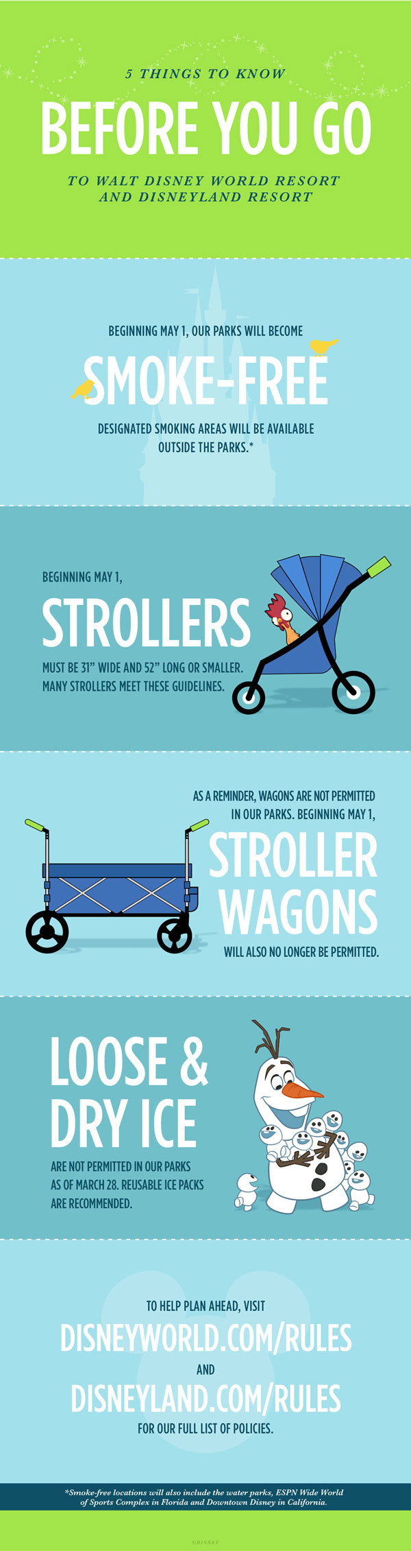 Know Before You Go – Stroller Restrictions & Smoking, Wagons, & Loose Ice Now Banned at Disney Parks