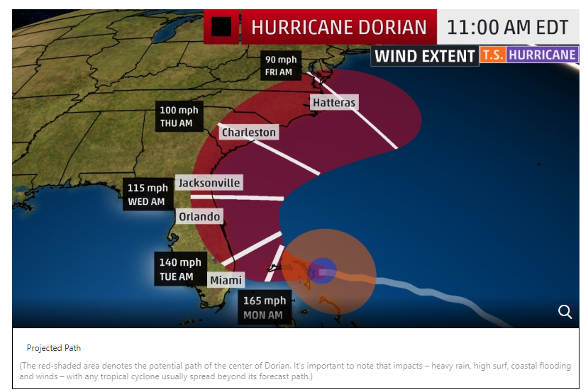 Hurricane Dorian is Now a Category 5 and Tropical Storm Warnings Have Been Issued for Florida